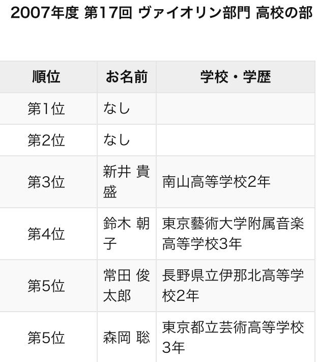King Gnu常田の兄俊太郎のコンクール受賞の一覧画像